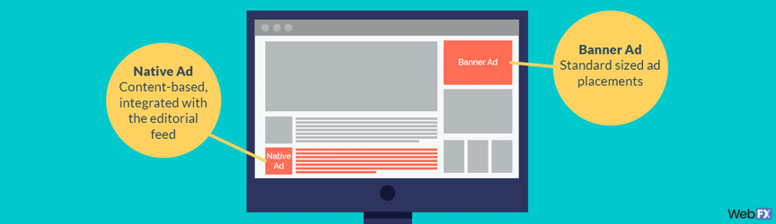 The difference between native ads and banner ads