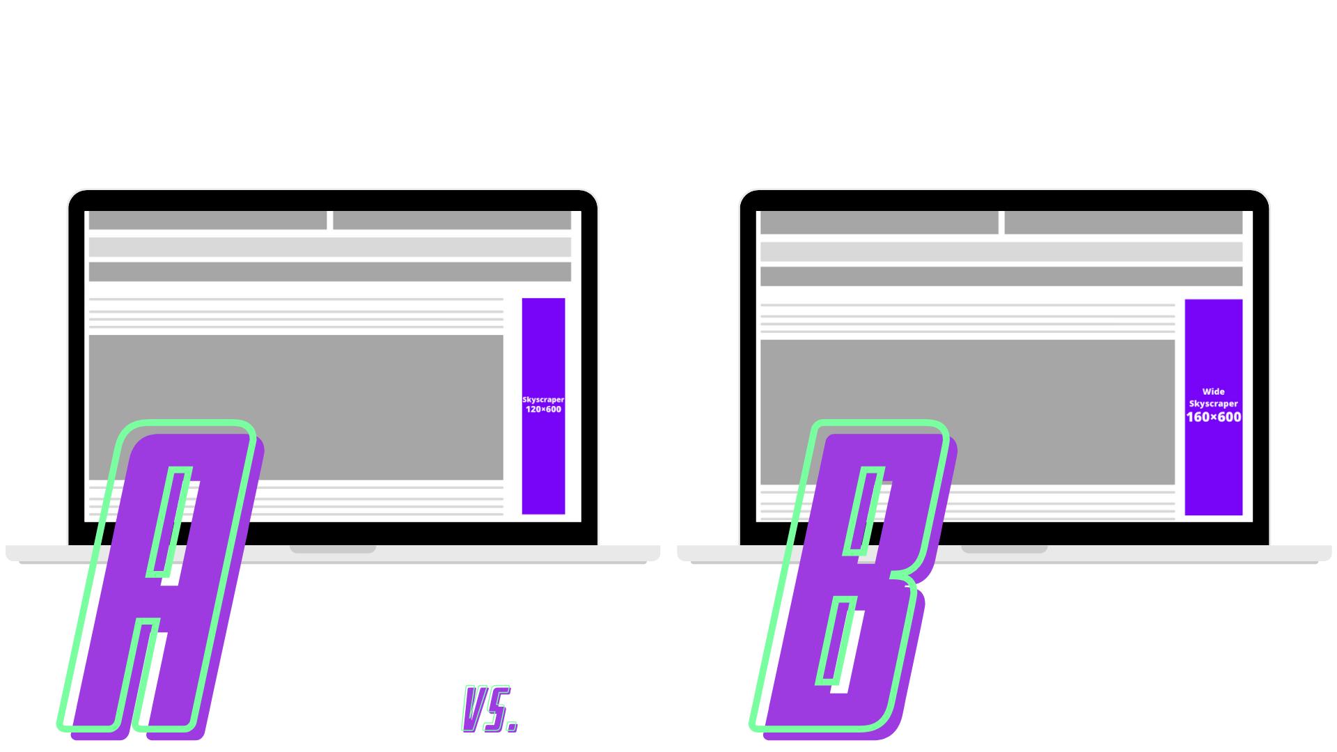 A/B testing display ad optimization